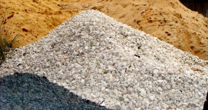 Пропорции в изготовлении бетона
