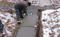 Добавки в бетон — разновидности и характеристики
